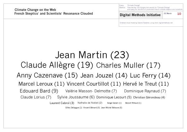 La place des climatosceptiques et des climatologues français dans l'internet anglophone © Sabine Niederer/DMI