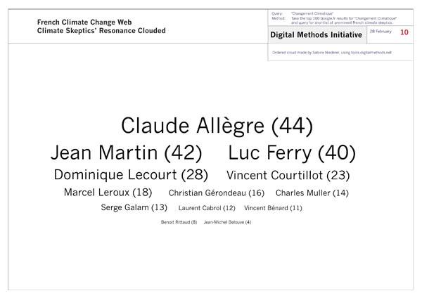 La place des climatosceptiques français dans l'internet francophone © Sabine Niederer/DMI