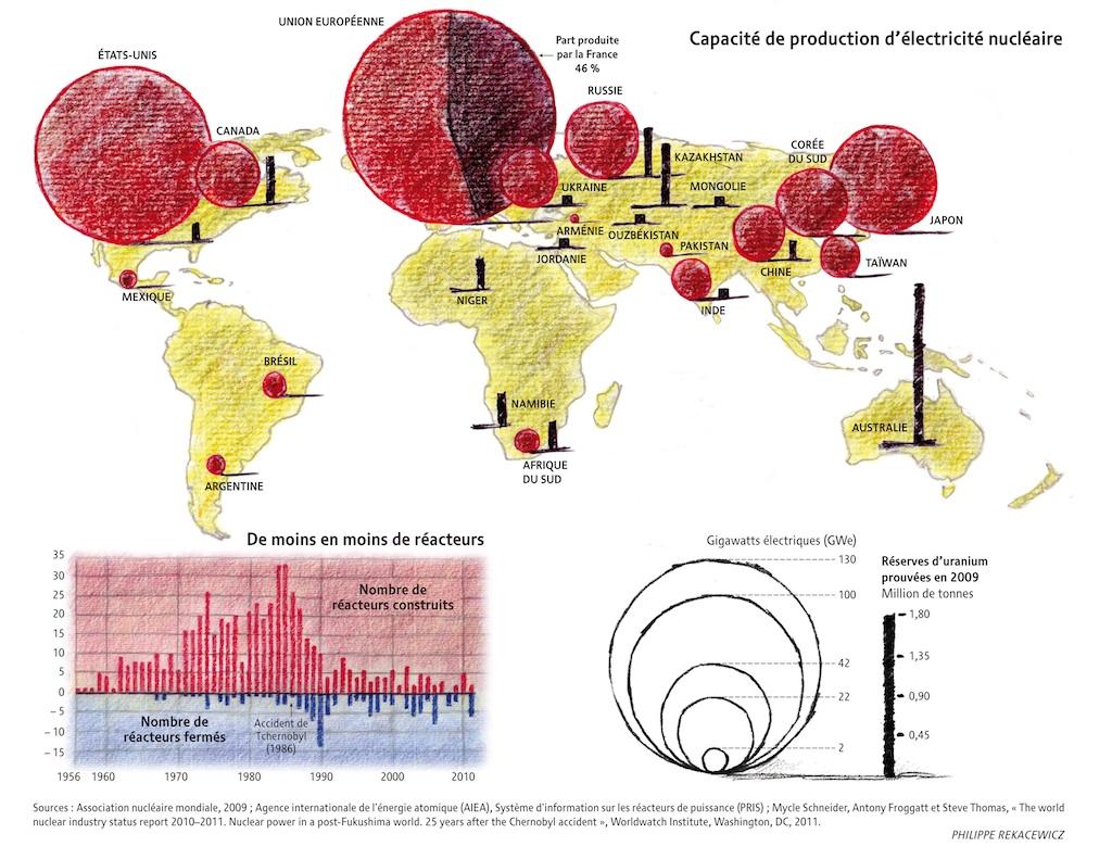 Les capacités nucléaires installées dans le Monde © Philippe Rekacewicz - Le Monde Diplomatique